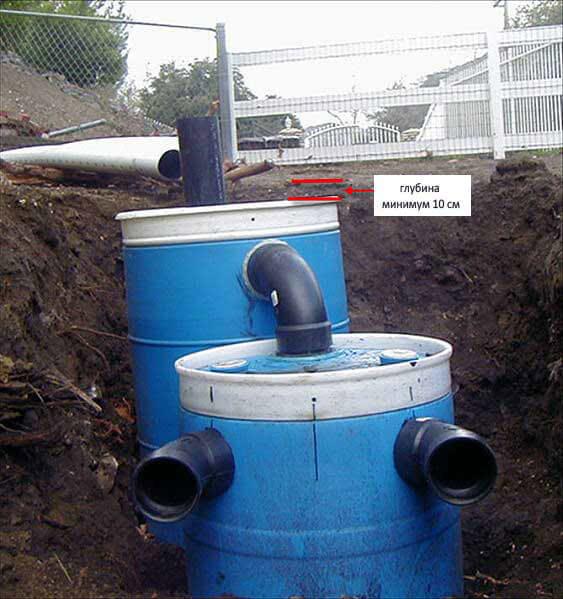 Туалет для дачи без запаха и откачки: обзор современных решений 7